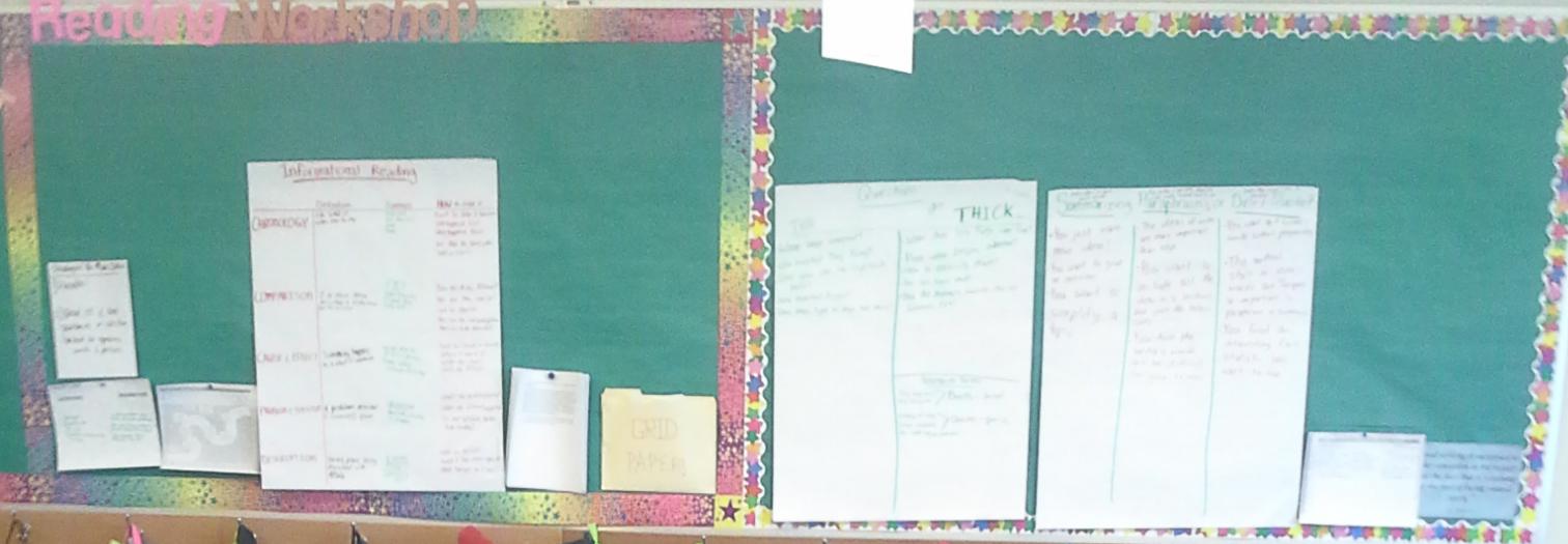 my literacy bulletin boards