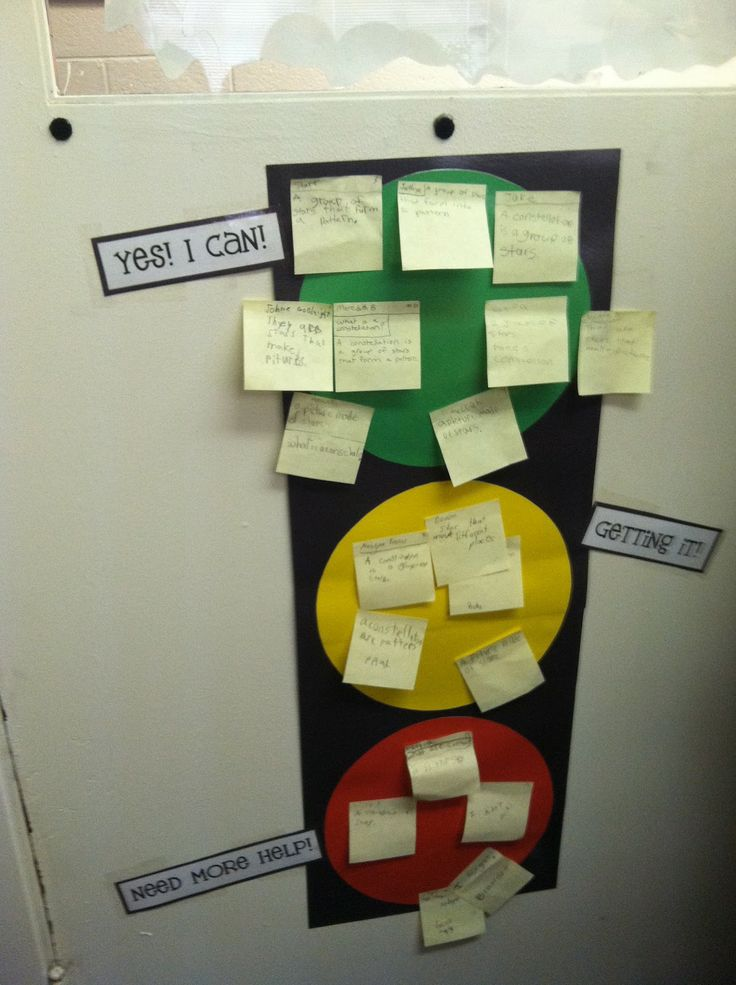 10 Meaningful Student Self-Assessments: A Pinterest Curation